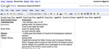 Google Docs  streamlines brainstorming session, inspires more use of Google Docs for editing, record keeping
