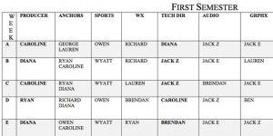 houseman 5-week schedule PDF