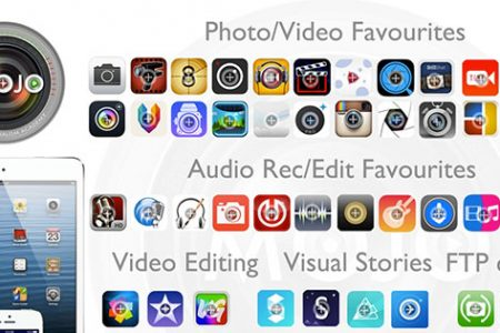 Looking for some new photo, video, audio, multimedia or FTP apps? Check out this ThingLink