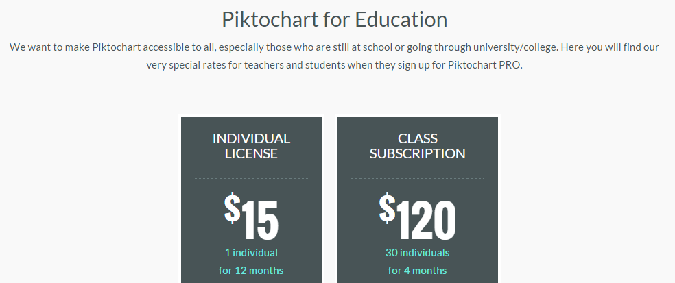 Educational Pricing Plans