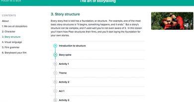 Screenshot of Khan Academy Pixar in a Box webpage